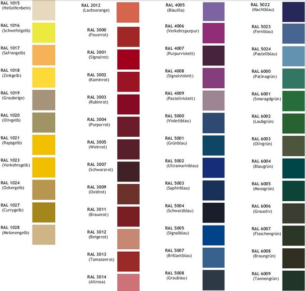 Top Alu Fenster 24 - Aluminiumfenster Farbenvielfalt Akzo Nobel JT29
